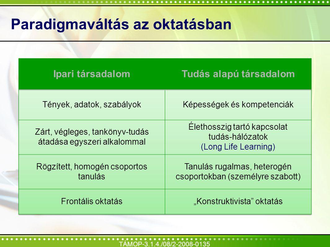 Paradigmaváltás az oktatásban TÁMOP-3.1.4./08/2-2008-0135