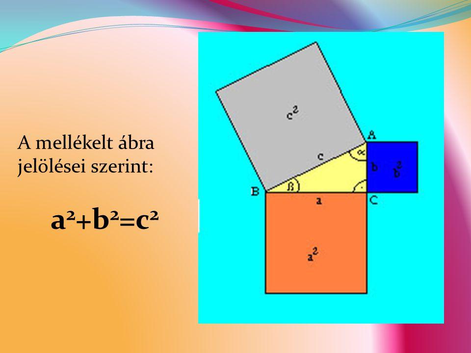 A mellékelt ábra jelölései szerint: a 2 +b 2 =c 2