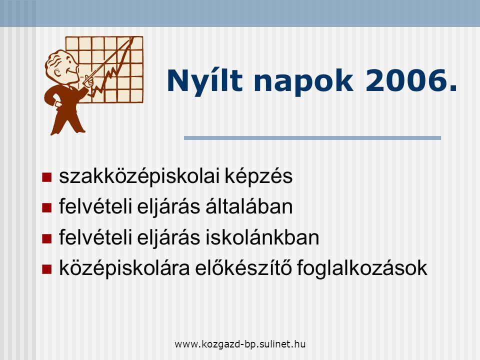 www.kozgazd-bp.sulinet.hu Nyílt napok 2006. szakközépiskolai képzés felvételi eljárás általában felvételi eljárás iskolánkban k ö z é piskolára elők é