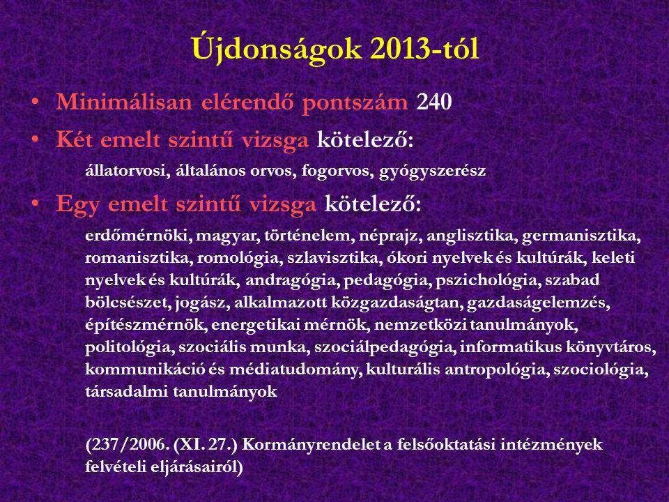 Újdonságok 2013-tól Minimálisan elérendő pontszám 240 Két emelt szintű vizsga kötelező: állatorvosi, általános orvos, fogorvos, gyógyszerész Egy emelt szintű vizsga kötelező: erdőmérnöki, magyar, történelem, néprajz, anglisztika, germanisztika, romanisztika, romológia, szlavisztika, ókori nyelvek és kultúrák, keleti nyelvek és kultúrák, andragógia, pedagógia, pszichológia, szabad bölcsészet, jogász, alkalmazott közgazdaságtan, gazdaságelemzés, építészmérnök, energetikai mérnök, nemzetközi tanulmányok, politológia, szociális munka, szociálpedagógia, informatikus könyvtáros, kommunikáció és médiatudomány, kulturális antropológia, szociológia, társadalmi tanulmányok (237/2006.