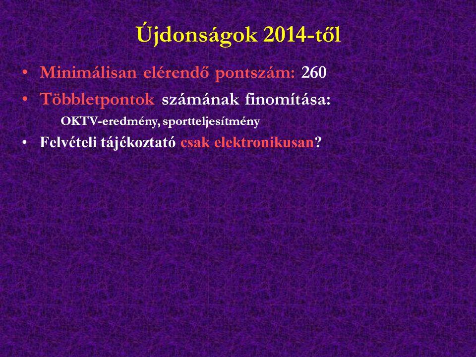Újdonságok 2014-től Minimálisan elérendő pontszám: 260 Többletpontok számának finomítása: OKTV-eredmény, sportteljesítmény Felvételi tájékoztató csak elektronikusan