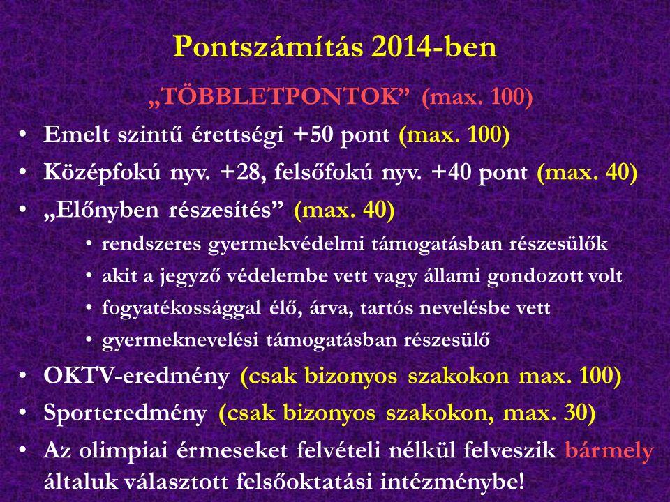 """Pontszámítás 2014-ben """"TÖBBLETPONTOK (max. 100) Emelt szintű érettségi +50 pont (max."""