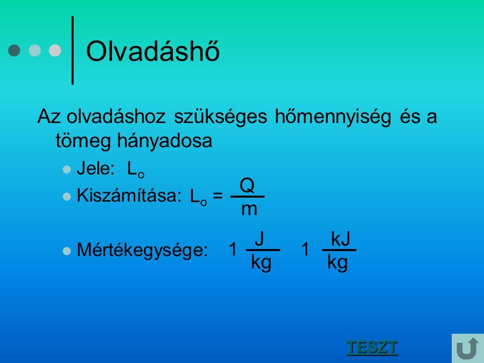 Olvadáshő Az olvadáshoz szükséges hőmennyiség és a tömeg hányadosa Jele: L o Kiszámítása: Mértékegysége: TESZT Q m L o = J kg 1 kJ kg 1