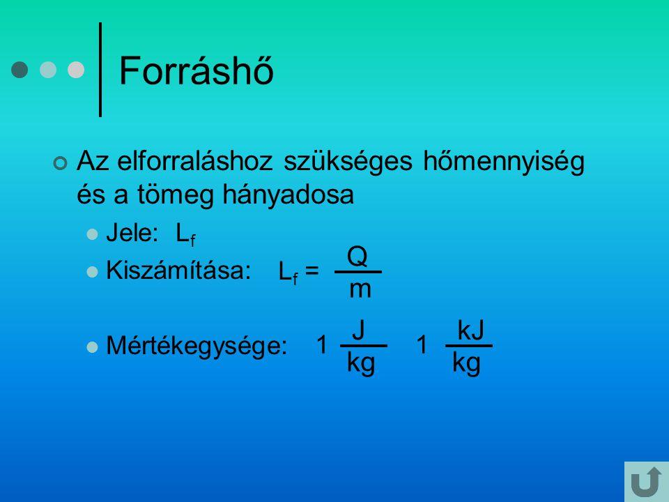 Forráshő Az elforraláshoz szükséges hőmennyiség és a tömeg hányadosa Jele: L f Kiszámítása: Mértékegysége: Q m L f = J kg 1 kJ kg 1