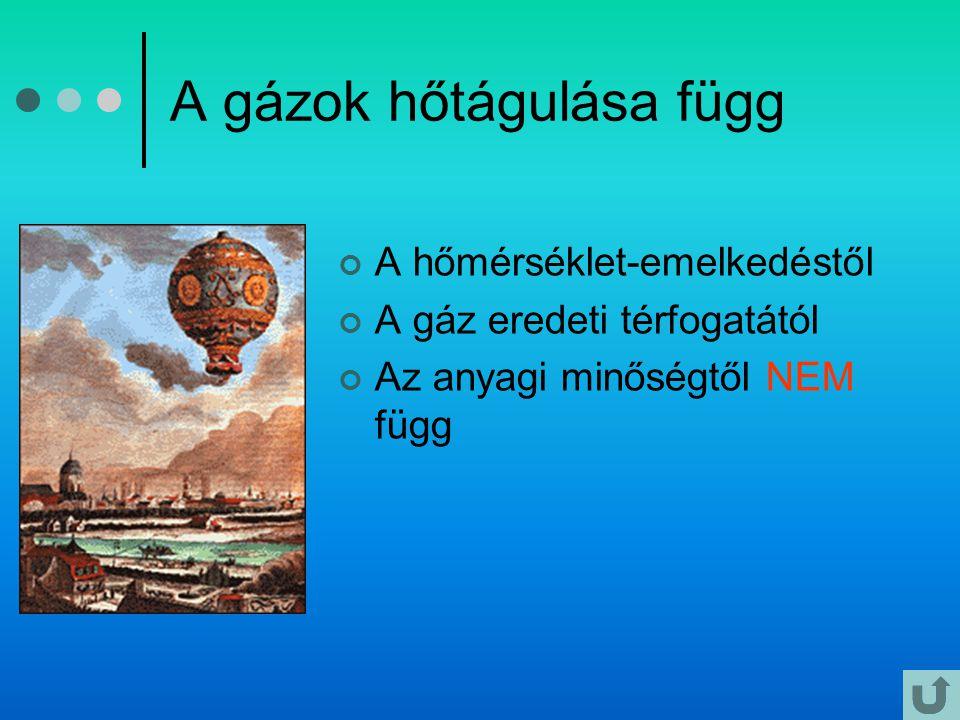 A gázok hőtágulása függ A hőmérséklet-emelkedéstől A gáz eredeti térfogatától Az anyagi minőségtől NEM függ