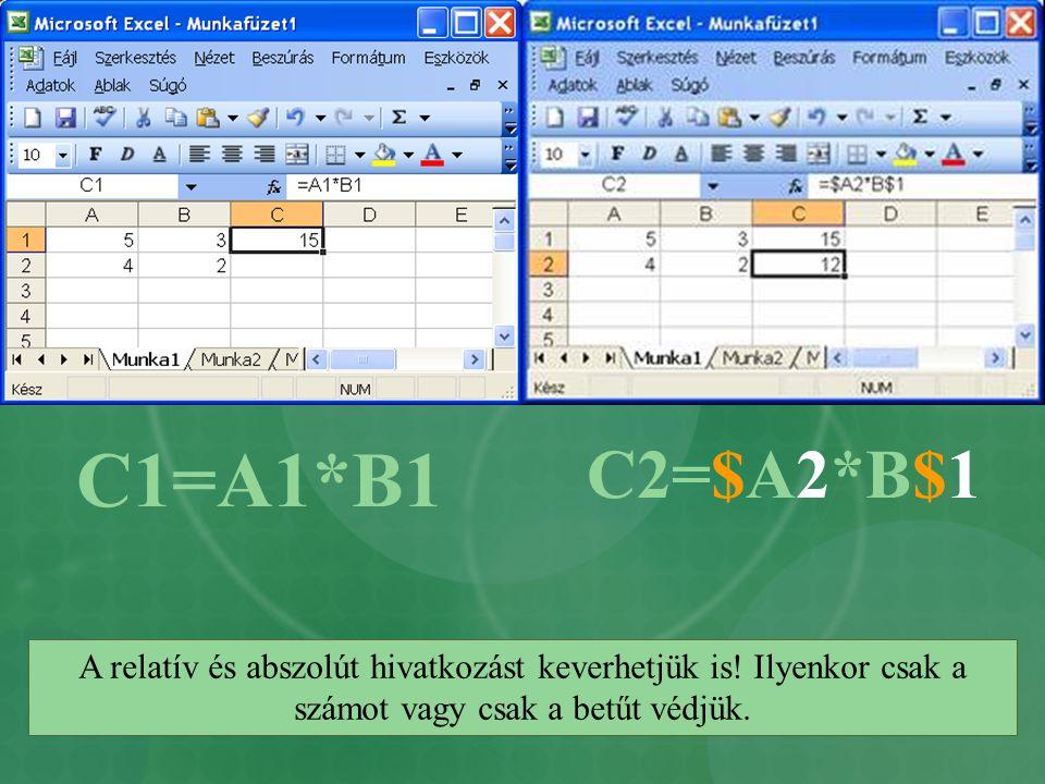 C2=$A2*B$1 A relatív és abszolút hivatkozást keverhetjük is! Ilyenkor csak a számot vagy csak a betűt védjük. C1=A1*B1