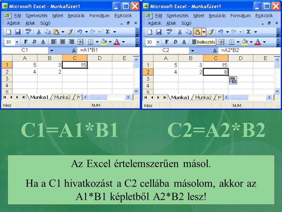 C2=A2*B2 Az Excel értelemszerűen másol. Ha a C1 hivatkozást a C2 cellába másolom, akkor az A1*B1 képletből A2*B2 lesz! C1=A1*B1
