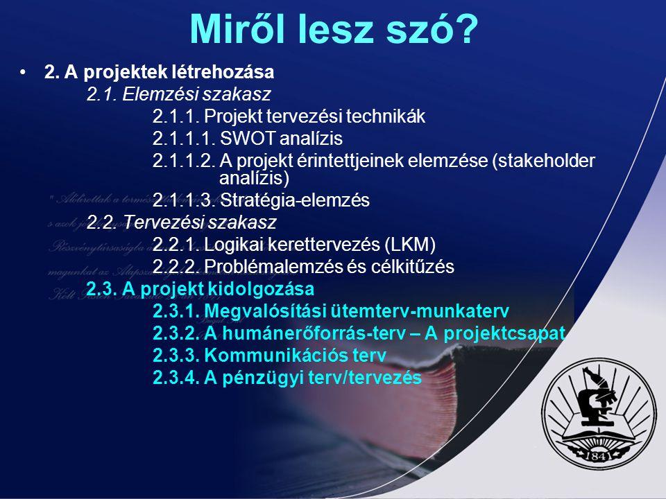Miről lesz szó? 2. A projektek létrehozása 2.1. Elemzési szakasz 2.1.1. Projekt tervezési technikák 2.1.1.1. SWOT analízis 2.1.1.2. A projekt érintett