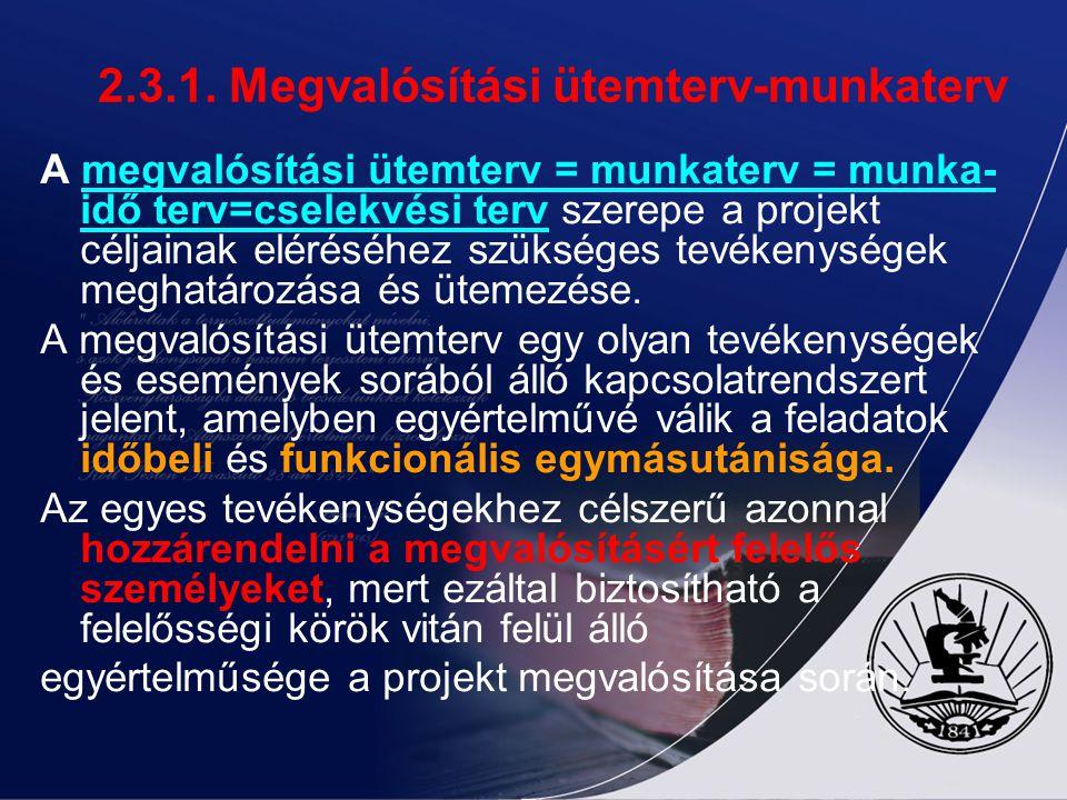 Arculati célok 1828/2006/EK rendelet –Potenciális pályázók, kedvezményezettek, projektekben résztvevők tájékoztatása; –Közvélemény tájékoztatása a támogatások felhasználásáról, a projekttel/programmal elért eredményekről… mindezekben az Európai Unió és az Új Magyarország Fejlesztési Terv és ÚSZT részvételének bemutatása.
