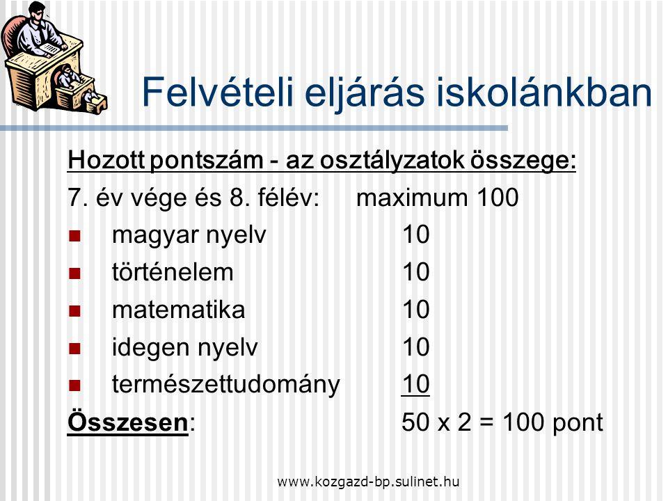 www.kozgazd-bp.sulinet.hu Felvételi eljárás iskolánkban Hozott pontszám maximum 100 pont + : német vagy angol Nyelvi előkészítő Normál osztály tagozat