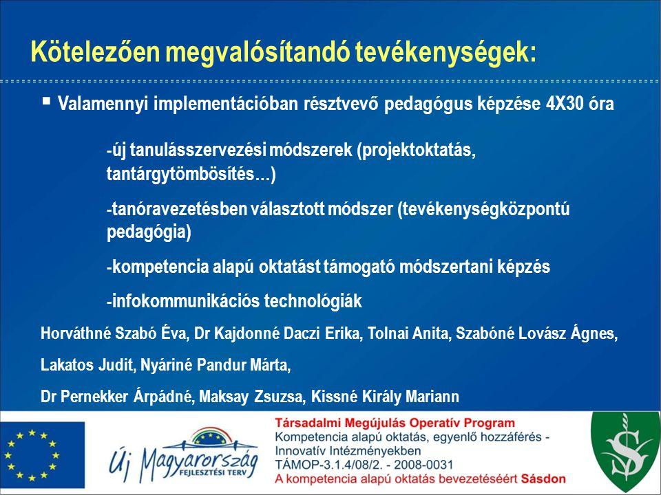Kötelezően megvalósítandó tevékenységek:  Valamennyi implementációban résztvevő pedagógus képzése 4X30 óra -új tanulásszervezési módszerek (projektoktatás, tantárgytömbösítés…) -tanóravezetésben választott módszer (tevékenységközpontú pedagógia) -kompetencia alapú oktatást támogató módszertani képzés -infokommunikációs technológiák Horváthné Szabó Éva, Dr Kajdonné Daczi Erika, Tolnai Anita, Szabóné Lovász Ágnes, Lakatos Judit, Nyáriné Pandur Márta, Dr Pernekker Árpádné, Maksay Zsuzsa, Kissné Király Mariann