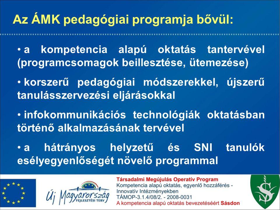 Az ÁMK pedagógiai programja bővül: a kompetencia alapú oktatás tantervével (programcsomagok beillesztése, ütemezése) korszerű pedagógiai módszerekkel, újszerű tanulásszervezési eljárásokkal infokommunikációs technológiák oktatásban történő alkalmazásának tervével a hátrányos helyzetű és SNI tanulók esélyegyenlőségét növelő programmal