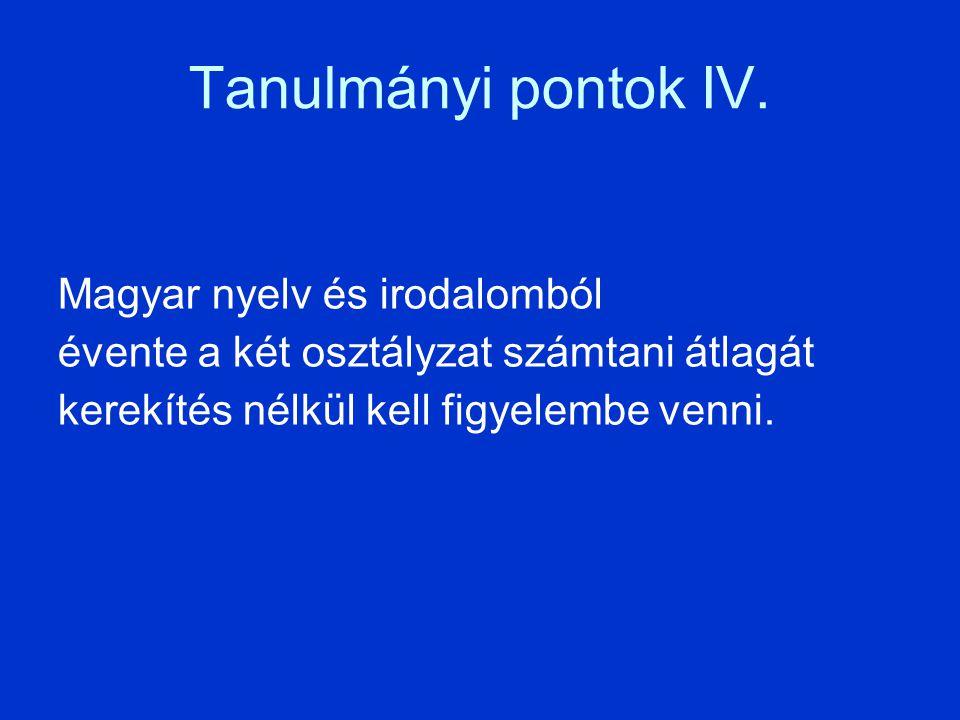 Tanulmányi pontok IV.