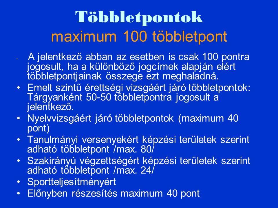 Többletpontok maximum 100 többletpont A jelentkező abban az esetben is csak 100 pontra jogosult, ha a különböző jogcímek alapján elért többletpontjainak összege ezt meghaladná.