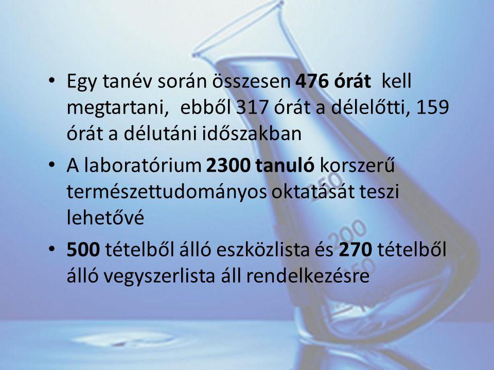 Egy tanév során összesen 476 órát kell megtartani, ebből 317 órát a délelőtti, 159 órát a délutáni időszakban A laboratórium 2300 tanuló korszerű természettudományos oktatását teszi lehetővé 500 tételből álló eszközlista és 270 tételből álló vegyszerlista áll rendelkezésre