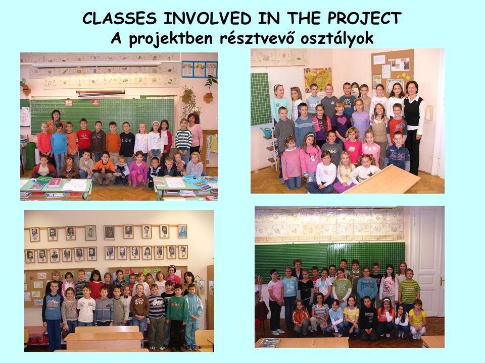 LEARNING ABOUT THE COUNTRIES OF THE PARTNER SCHOOLS Ismerkedés a partneriskolák országaival