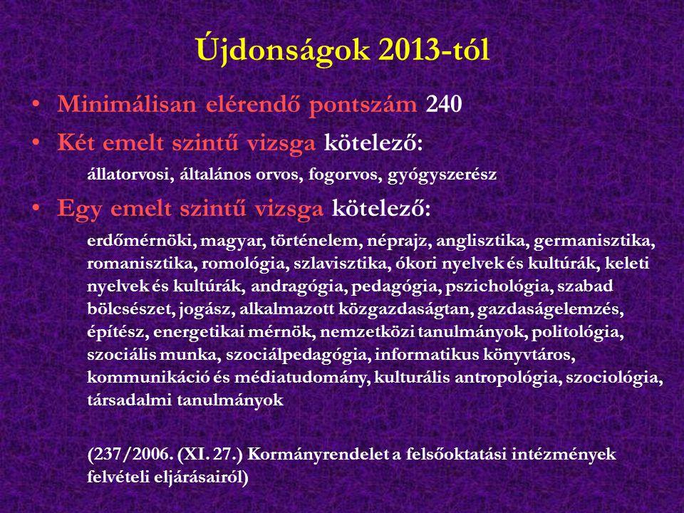 Újdonságok 2013-tól Minimálisan elérendő pontszám 240 Két emelt szintű vizsga kötelező: állatorvosi, általános orvos, fogorvos, gyógyszerész Egy emelt szintű vizsga kötelező: erdőmérnöki, magyar, történelem, néprajz, anglisztika, germanisztika, romanisztika, romológia, szlavisztika, ókori nyelvek és kultúrák, keleti nyelvek és kultúrák, andragógia, pedagógia, pszichológia, szabad bölcsészet, jogász, alkalmazott közgazdaságtan, gazdaságelemzés, építész, energetikai mérnök, nemzetközi tanulmányok, politológia, szociális munka, szociálpedagógia, informatikus könyvtáros, kommunikáció és médiatudomány, kulturális antropológia, szociológia, társadalmi tanulmányok (237/2006.