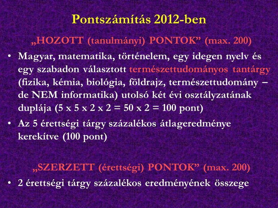 """Pontszámítás 2012-ben """"HOZOTT (tanulmányi) PONTOK"""" (max. 200) Magyar, matematika, történelem, egy idegen nyelv és egy szabadon választott természettud"""