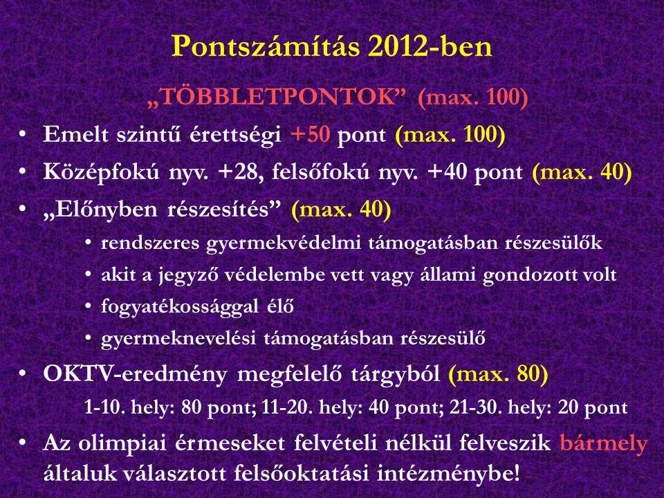 """Pontszámítás 2012-ben """"TÖBBLETPONTOK"""" (max. 100) Emelt szintű érettségi +50 pont (max. 100) Középfokú nyv. +28, felsőfokú nyv. +40 pont (max. 40) """"Elő"""