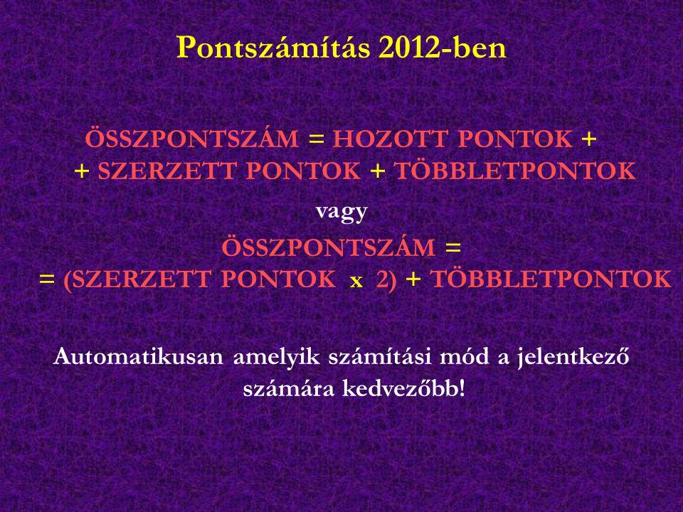 Pontszámítás 2012-ben ÖSSZPONTSZÁM = HOZOTT PONTOK + + SZERZETT PONTOK + TÖBBLETPONTOK vagy ÖSSZPONTSZÁM = = (SZERZETT PONTOK x 2) + TÖBBLETPONTOK Automatikusan amelyik számítási mód a jelentkező számára kedvezőbb!