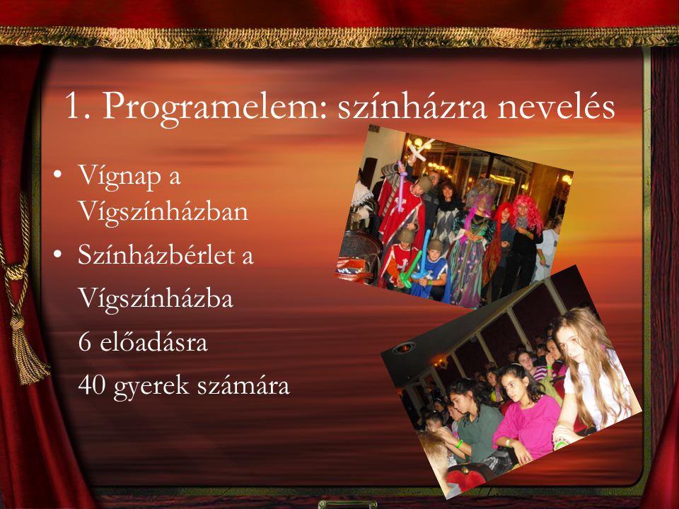 1. Programelem: színházra nevelés Vígnap a Vígszínházban Színházbérlet a Vígszínházba 6 előadásra 40 gyerek számára