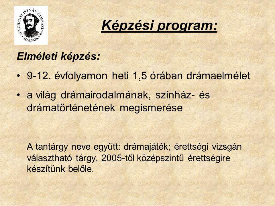 Képzési program: Elméleti képzés: 9-12. évfolyamon heti 1,5 órában drámaelmélet a világ drámairodalmának, színház- és drámatörténetének megismerése A