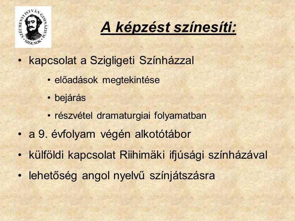 A képzést színesíti: kapcsolat a Szigligeti Színházzal előadások megtekintése bejárás részvétel dramaturgiai folyamatban a 9.