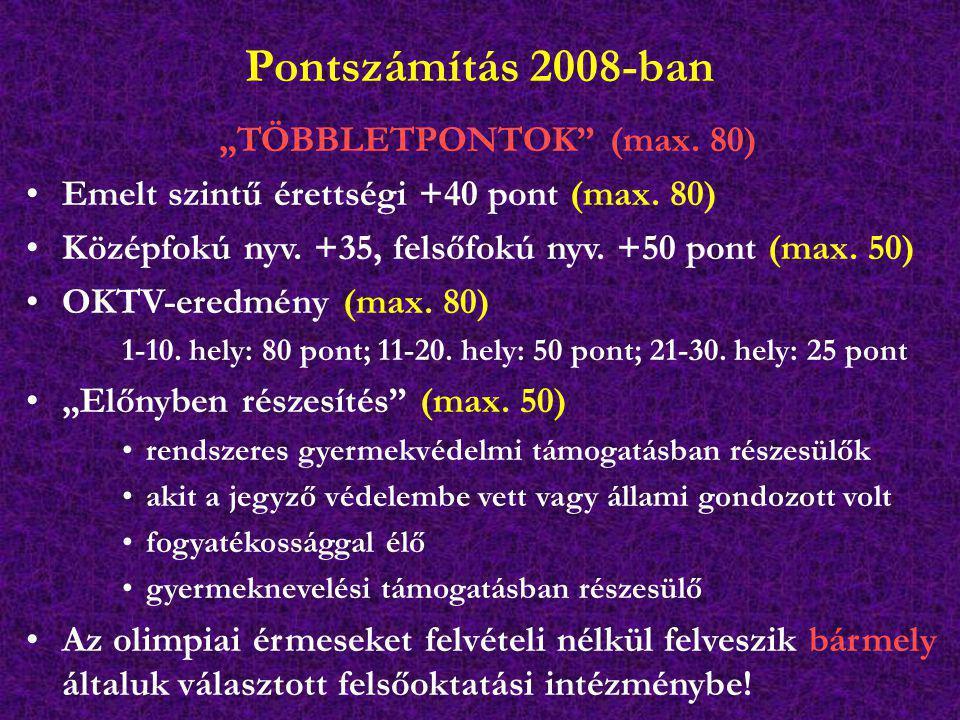 Pontszámítás 2008-ban ÖSSZPONTSZÁM = HOZOTT PONTOK + + SZERZETT PONTOK + TÖBBLETPONTOK vagy ÖSSZPONTSZÁM = = (SZERZETT PONTOK x 2) + TÖBBLETPONTOK Automatikusan amelyik számítási mód a jelentkező számára kedvezőbb!