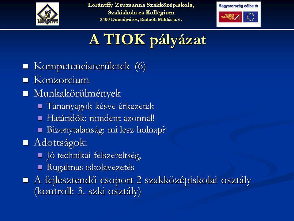 Lorántffy Zsuzsanna Szakközépiskola, Szakiskola és Kollégium 2400 Dunaújváros, Radnóti Miklós u.