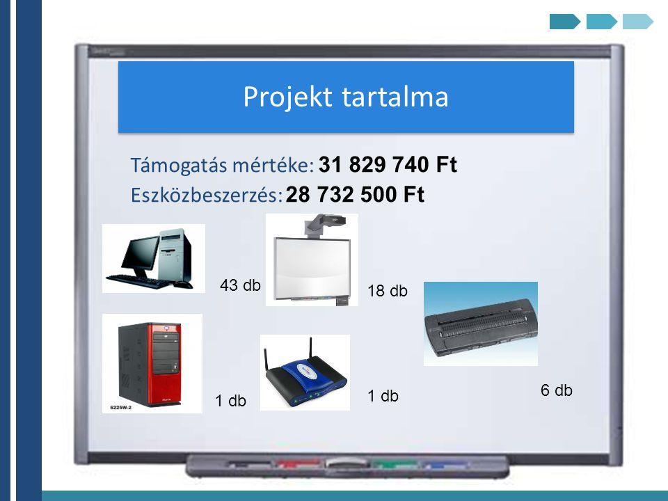 Projekt tartalma Támogatás mértéke: 31 829 740 Ft Eszközbeszerzés: 28 732 500 Ft 43 db 1 db 18 db 1 db 6 db