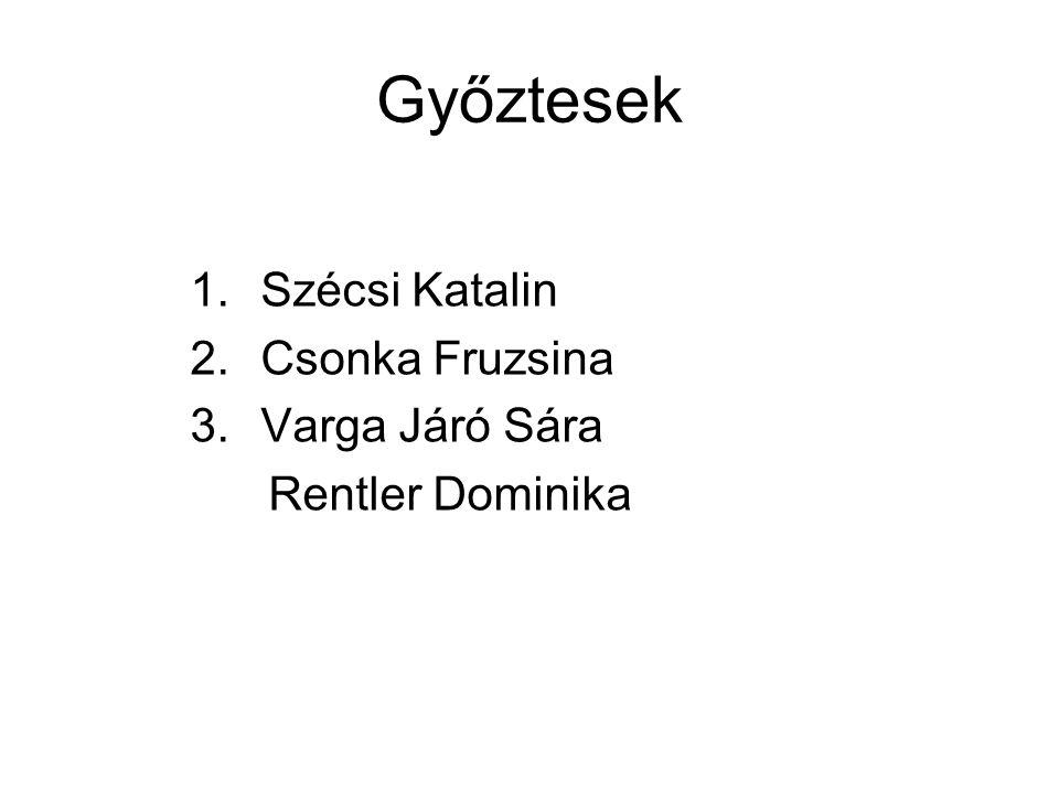 Győztesek 1.Szécsi Katalin 2.Csonka Fruzsina 3.Varga Járó Sára Rentler Dominika