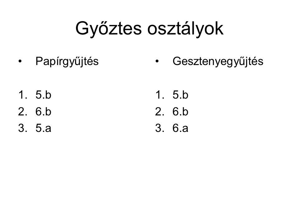Győztes osztályok Papírgyűjtés 1.5.b 2.6.b 3.5.a Gesztenyegyűjtés 1.5.b 2.6.b 3.6.a