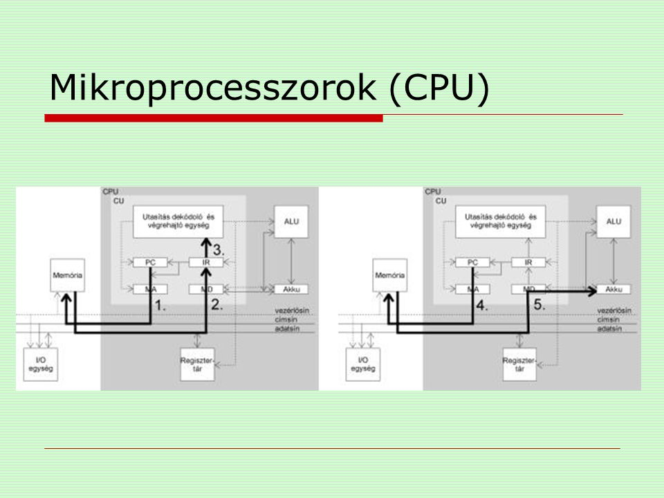 Mikroprocesszorok (CPU)  napjaink Technológia (nm) Bitek és Magok HT Cache  hűtés aktív, passzív http://www.hts.be/portal/InfoHyperThreading.aspx