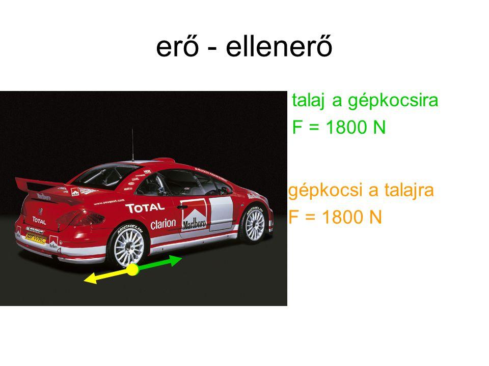 erő - ellenerő talaj a gépkocsira F = 1800 N gépkocsi a talajra F = 1800 N