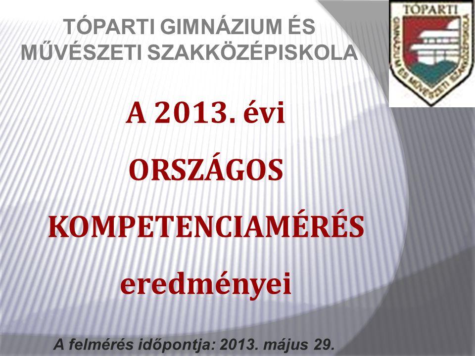TÓPARTI GIMNÁZIUM ÉS MŰVÉSZETI SZAKKÖZÉPISKOLA A 2013.