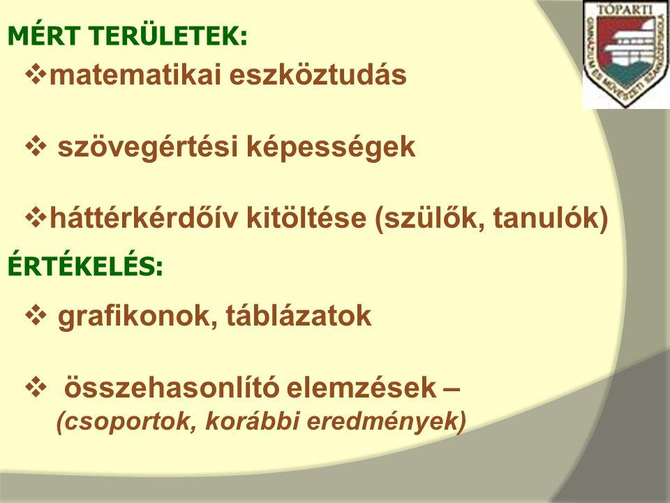 10.évfolyam - SZAKKÖZÉPISKOLA MATEMATIKA 10/2.