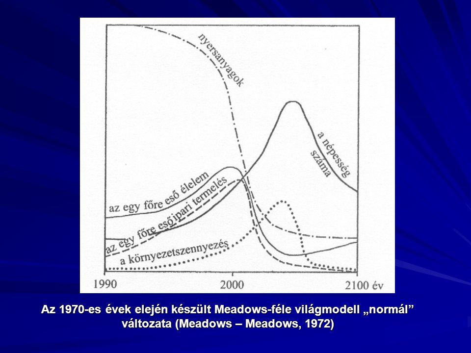 """Az 1970-es évek elején készült Meadows-féle világmodell """"normál"""" változata (Meadows – Meadows, 1972)"""