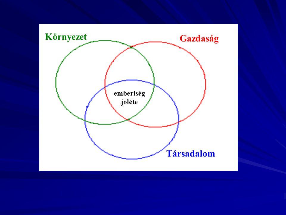 mutatók Példák az egyes kapcsolódó tevékenységekre 11.