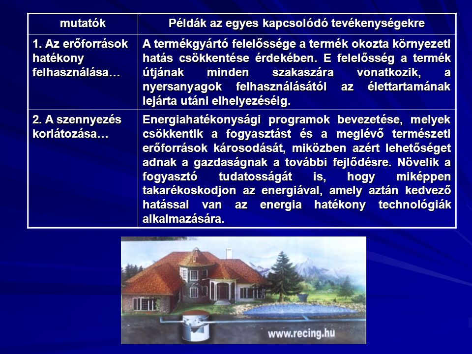mutatók Példák az egyes kapcsolódó tevékenységekre 1. Az erőforrások hatékony felhasználása… A termékgyártó felelőssége a termék okozta környezeti hat