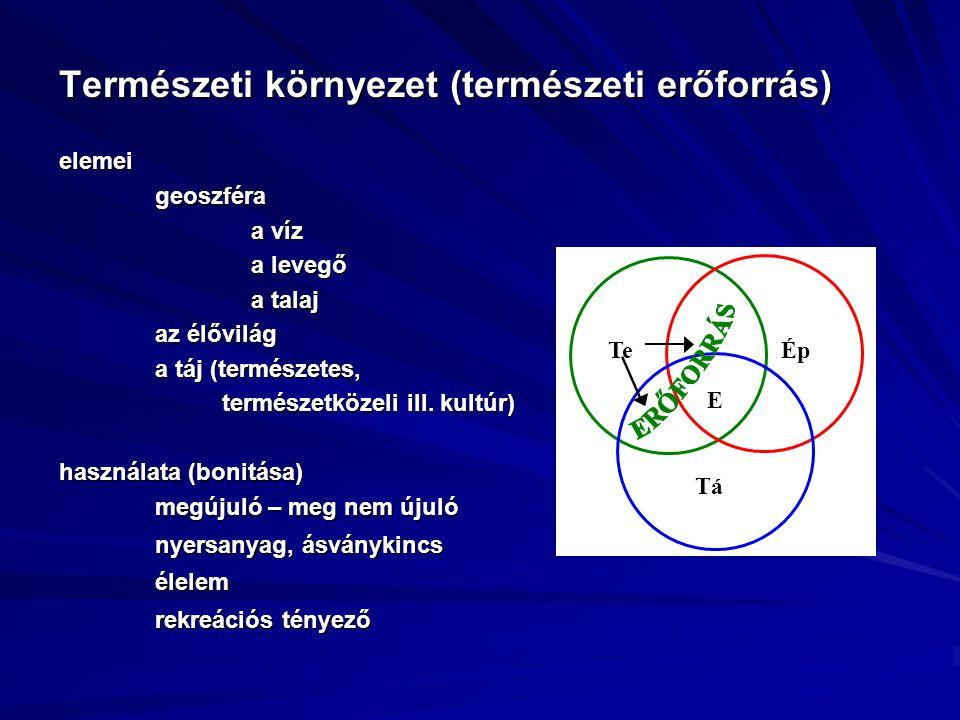 A hármas alapvonal a környezeti, gazdasági és társadalmi dimenziót jelenti.