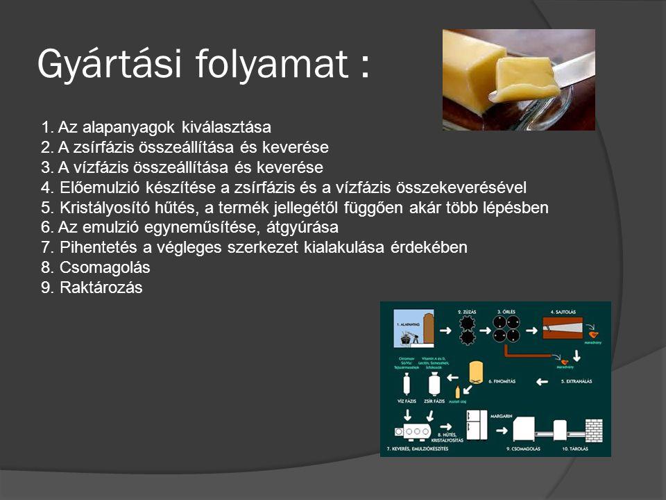 Gyártási folyamat : 1. Az alapanyagok kiválasztása 2. A zsírfázis összeállítása és keverése 3. A vízfázis összeállítása és keverése 4. Előemulzió kész