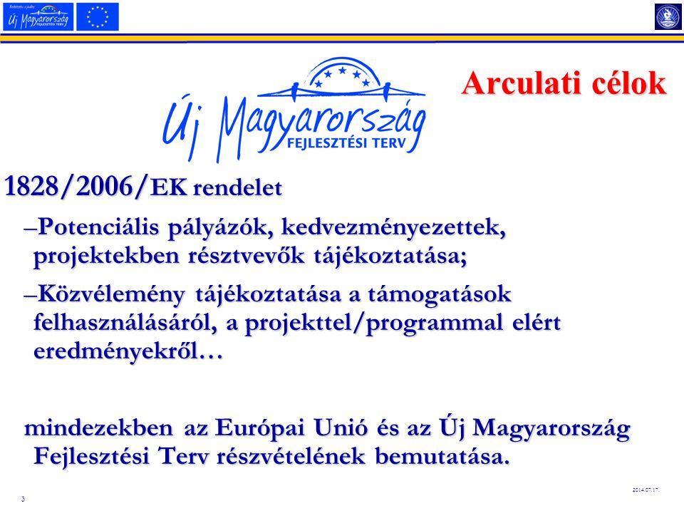3 2014.07.17. 1828/2006/ EK rendelet –Potenciális pályázók, kedvezményezettek, projektekben résztvevők tájékoztatása; –Közvélemény tájékoztatása a tám