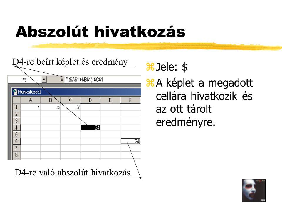 Abszolút hivatkozás z Jele: $ z A képlet a megadott cellára hivatkozik és az ott tárolt eredményre.