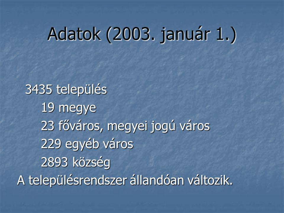 Adatok (2003. január 1.) 3435 település 19 megye 23 főváros, megyei jogú város 229 egyéb város 2893 község A településrendszer állandóan változik.