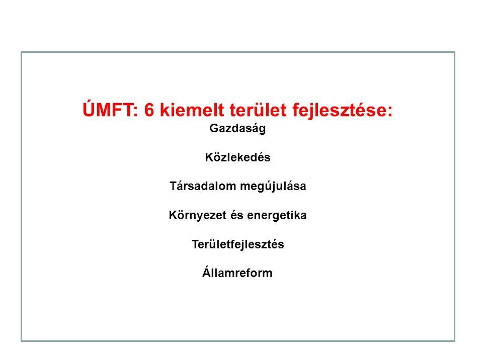 ÚMFT: 6 kiemelt terület fejlesztése: Gazdaság Közlekedés Társadalom megújulása Környezet és energetika Területfejlesztés Államreform