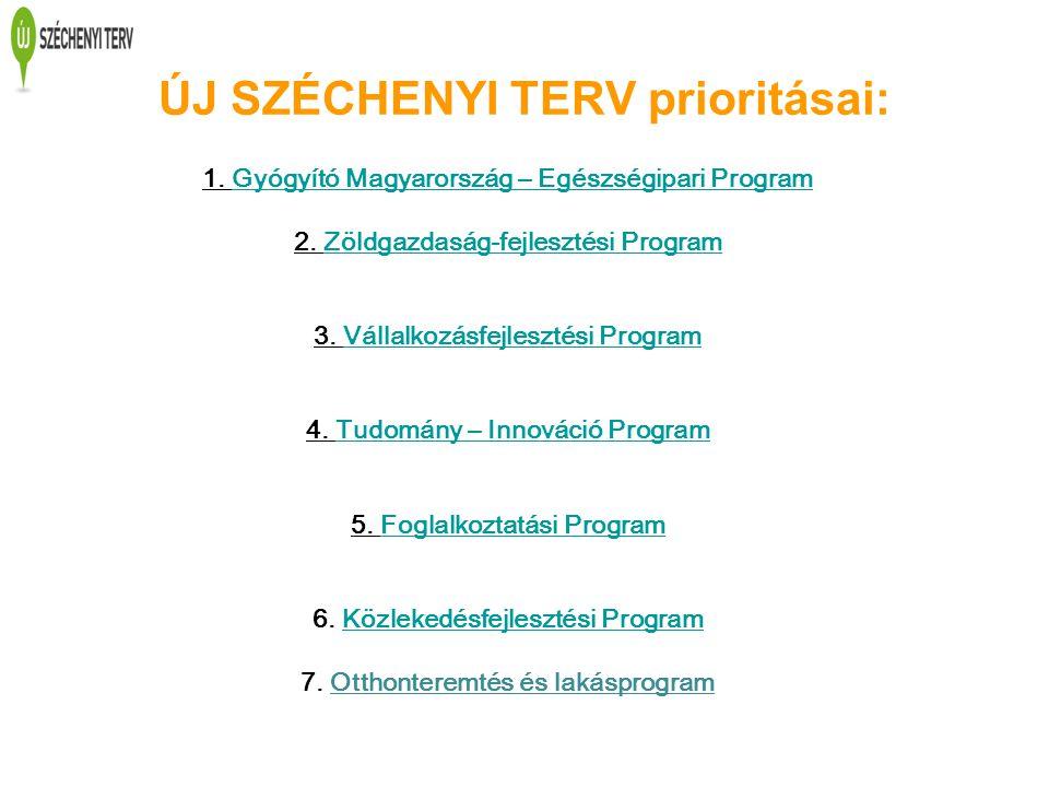 ÚJ SZÉCHENYI TERV prioritásai: 1. Gyógyító Magyarország – Egészségipari Program 2. Zöldgazdaság-fejlesztési ProgramGyógyító Magyarország – Egészségipa