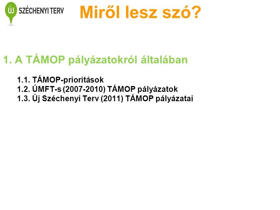Miről lesz szó? 1. A TÁMOP pályázatokról általában 1.1. TÁMOP-prioritások 1.2. ÚMFT-s (2007-2010) TÁMOP pályázatok 1.3. Új Széchenyi Terv (2011) TÁMOP