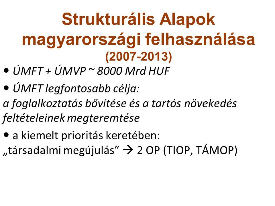 Strukturális Alapok magyarországi felhasználása (2007-2013) ÚMFT + ÚMVP ~ 8000 Mrd HUF ÚMFT legfontosabb célja: a foglalkoztatás bővítése és a tartós