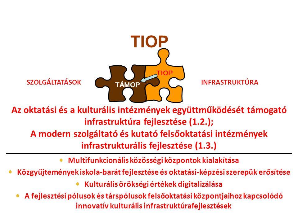 Az oktatási és a kulturális intézmények együttműködését támogató infrastruktúra fejlesztése (1.2.); A modern szolgáltató és kutató felsőoktatási intéz