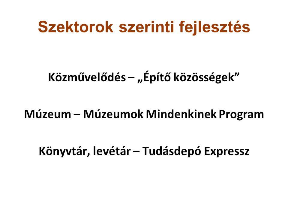 """Szektorok szerinti fejlesztés Közművelődés – """"Építő közösségek"""" Múzeum – Múzeumok Mindenkinek Program Könyvtár, levétár – Tudásdepó Expressz"""